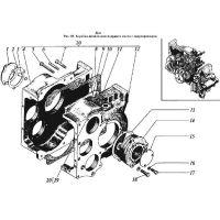 ᐉ Box ranges, bridges and leading steered wheels from Motor-Agro