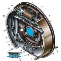 ᐉ Brake VAZ, ZAZ from Motor-Agro